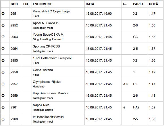 10 Ponturi Champions League 15-16.07.2017