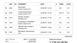 Biletul Zilei Pariuri 22.08.2017 - cota 10