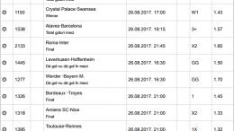 25 ponturi fotbal 26.08.2017 pentru biletul zilei