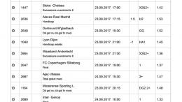 Bilet Week-End Pariuri 22.09.2017 - cota 92