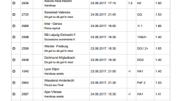 Bilet Week-End Pariuri 23.09.2017 - cota 102