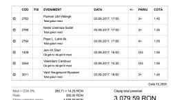 Biletul Zilei Pariuri 03.09.2017 - cota 10