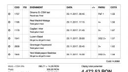 Biletul Zilei Pariuri 25.11.2017 - cota 15