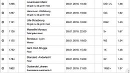 20 ponturi fotbal 28.01.2018 pentru biletul zilei