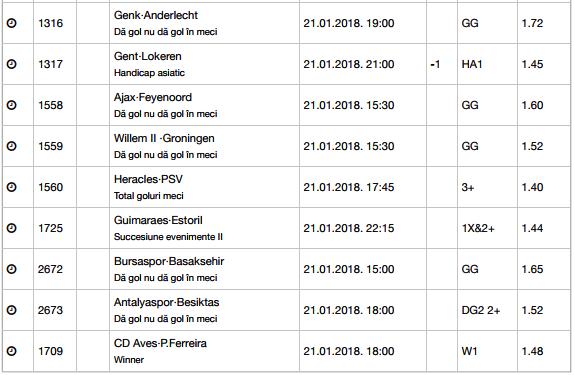 25 ponturi fotbal 21.01.2018 pentru biletul zilei