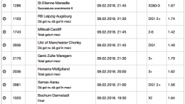 25 ponturi fotbal 09.02.2018 pentru biletul zilei