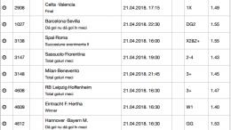 30 ponturi fotbal 21.04.2018 pentru biletul zilei