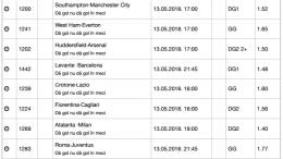 30 ponturi fotbal 13.05.2018 pentru biletul zilei