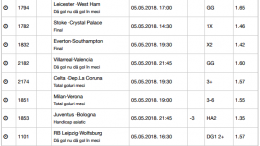 30 ponturi fotbal 05.05.2018 pentru biletul zilei