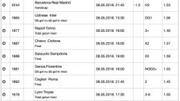30 ponturi fotbal 06.05.2018 pentru biletul zilei