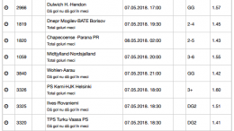 30 ponturi fotbal 07.05.2018 pentru biletul zilei