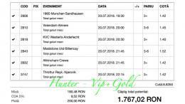 Bilet Hunter cu castig 1.760 lei - 20.06.2018