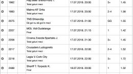 15 ponturi fotbal 17-18.07.2018 Champions League