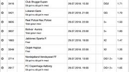 30 ponturi fotbal 29.07.2018 pentru biletul zilei