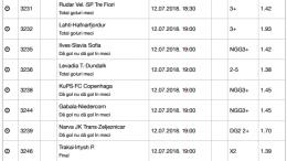 30 ponturi fotbal 12.07.2018 pentru biletul zilei - Europa League