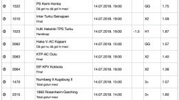 25 ponturi fotbal 14.07.2018 pentru biletul zilei
