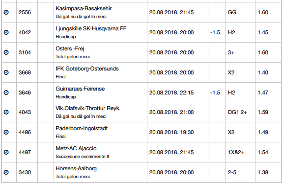 25 ponturi fotbal 19.08.2018 pentru biletul zilei