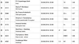 24 ponturi fotbal 20.09.2018 pentru biletul zilei - Europa League