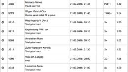 30 ponturi fotbal 21.09.2018 pentru biletul zilei