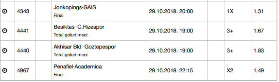 20 ponturi fotbal 28.10.2018 pentru biletul zilei
