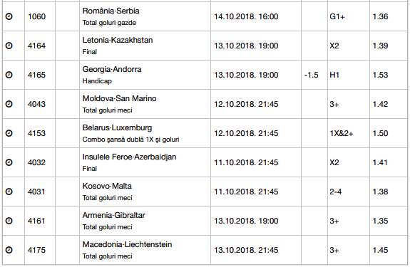 25 ponturi fotbal 11-14.10.2018 - Liga Natiunilor