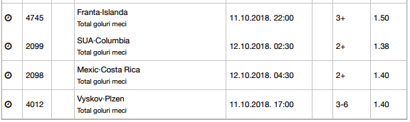 20 ponturi fotbal 11.10.2018 pentru biletul zilei