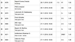 16 ponturi fotbal 27-28.11.2018 Champions League