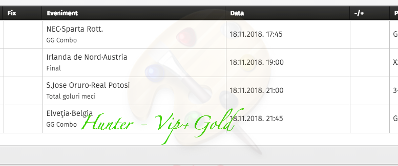 Bilet Vip+Gold cu castig 950 lei