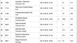 30 ponturi fotbal 08.12.2018 pentru biletul zilei