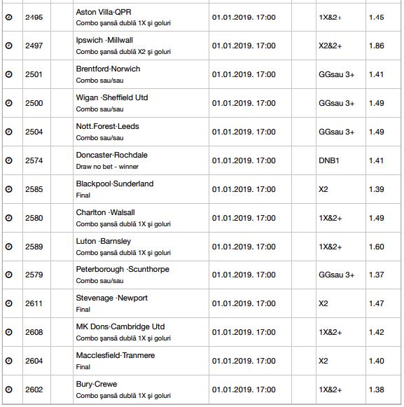30 ponturi fotbal 01.01.2019 pentru biletul zilei
