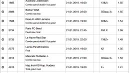 15 ponturi fotbal 21.01.2019 pentru biletul zilei