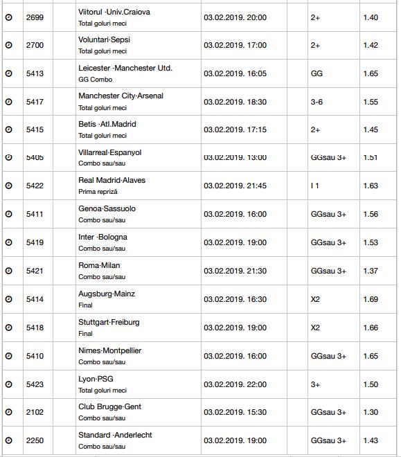 30 ponturi fotbal 03.02.2019 pentru biletul zilei