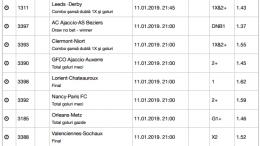 30 ponturi fotbal 11.01.2019 pentru biletul zilei