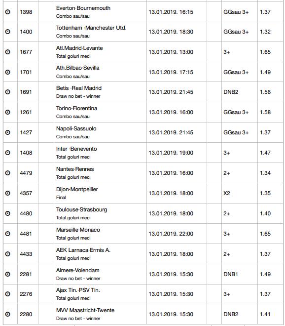 30 ponturi fotbal 13.01.2019 pentru biletul zilei
