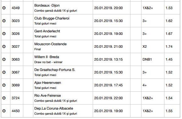 25 ponturi fotbal 20.01.2019 pentru biletul zilei