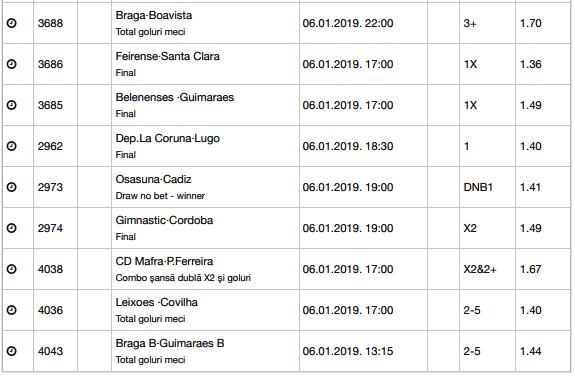 25 ponturi fotbal 06.01.2019 pentru biletul zilei
