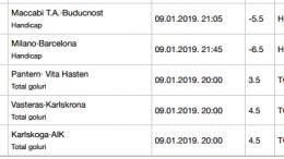 20 ponturi fotbal 09.01.2019 pentru biletul zilei