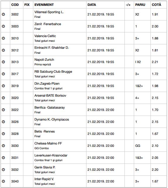 15 ponturi fotbal 21.02.2019 pentru biletul zilei - Europa League