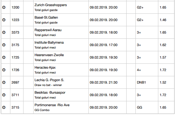 25 ponturi fotbal 09.02.2019 pentru biletul zilei