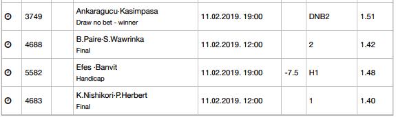 20 ponturi fotbal 11.02.2019 pentru biletul zilei