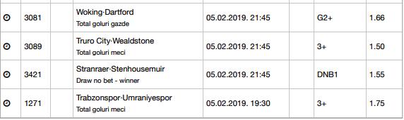 20 ponturi fotbal 05.02.2019 pentru biletul zilei