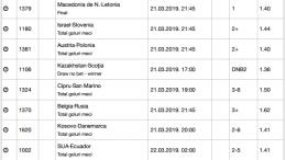 25 ponturi fotbal 21.03.2019 pentru biletul zilei