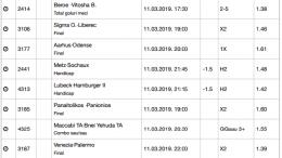 20 ponturi fotbal 11.03.2019 pentru biletul zilei