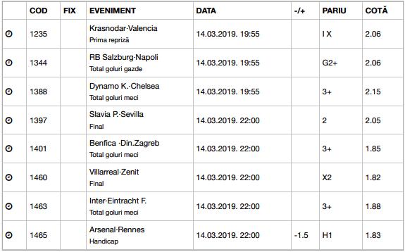 Sugestii pentru Europa League - 13.03.2019