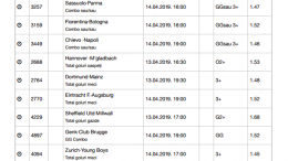Bilet Week-End 13.04.2019 - cota 255