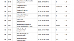 bilet vip hunter