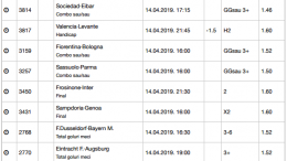 30 ponturi fotbal 14.04.2019 pentru biletul zilei