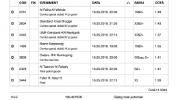 Biletul Zilei Pariuri 16.05.2019 - cota 10