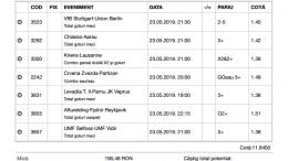 Biletul Zilei Pariuri 23.05.2019 - cota 10
