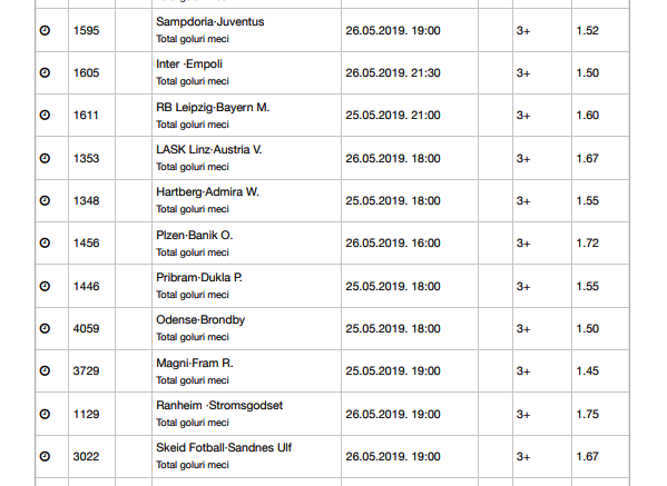 Bilet Week-End 25.05.2019 - cota 370